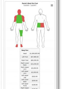 BodyChart-scaled