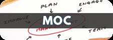 MOC Module